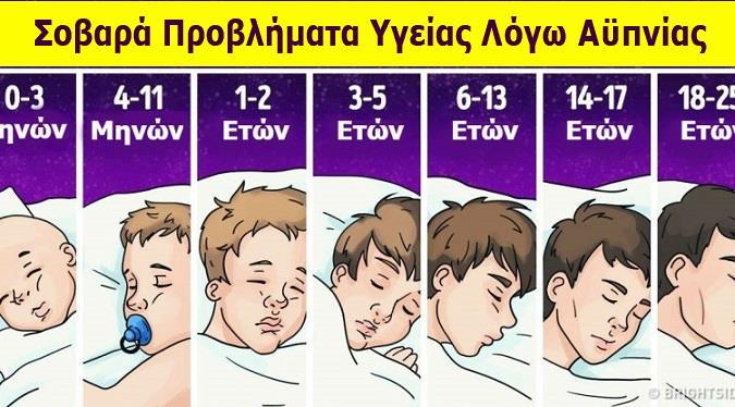 Κοιμόμαστε, https://viralnewsgr.eu/